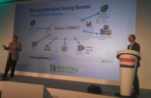 Bentley Connect at yii2013